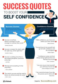 Success Quotes to Boost your Self confidence