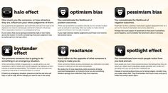 "Cognitive biases can change the way you see everything, and often in a bad way. Fortunately, just becoming aware of your biases can help you overcome them.The ""Know Thyself"" poster, from Jesse Richardson at the website yourbias.is, covers several … Halo Effect, Cognitive Bias, Useless Knowledge, Self Exploration, Mind Over Matter, Human Mind, Liking Someone, Decision Making, Optimism"