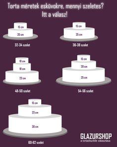 eskuvoi-tortamretek-60-szeletig-glazurshop-tortaiskola Wedding Cake Roses, Wedding Cakes, Fondant, Dessert, Kitchen Hacks, Amazing Cakes, Perfect Wedding, Cake Decorating, Sweets
