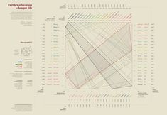 Nerdcore › Series of excellent Infographics: Multilayered Storytelling thru Data Visualisation