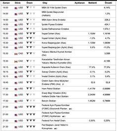 #DovizChi Federal Fon Hedef Oranları Günün önemli açıklaması.. Günlük Ekonomik Takvim ve daha fazlası DovizChi.com 'da... #Dolar  #Döviz  #Emtia  #Altın  #Analiz  #Yatırım  #Euro  #Petrol  #Paund #Sterlin  #ÜreticiFiyat  #Endeks #ZEW  #FED  #ABD  #Enflasyon  #TÜFE  #ÜFE #Petrol  #Brent  #Yellen  #Draghi  #AMB #BOJ  #ECB #FOMC  #JanetYellen  #Lockart  www.dovizchi.com