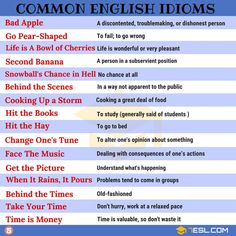 What is an idiom? Learn idiom definition, common idioms list and popular sayings in English with meaning, idiom examples and ESL pictures. These idiomatic expressions can be used to improve your English speaking and writing. English Phonics, Learn English Grammar, English Vocabulary Words, English Phrases, Grammar And Vocabulary, English Language Learning, English Writing, English Words, Teaching English
