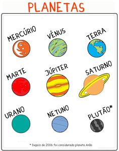 Planetas                                                                                                                                                                                 Más Solar System Activities, Solar System For Kids, Solar System Projects, Science Art, Science Projects, Social Science, Science Ideas, Mercury Facts For Kids, Solar System Pictures