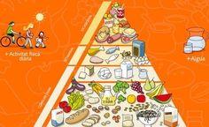Alimentos recomendados|novedades en la pirámide nutricional