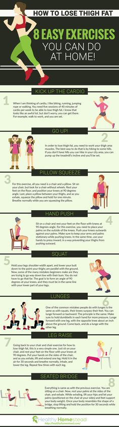 How to Lose Thigh Fat: 6 Easy Exercises You Can do at Home!