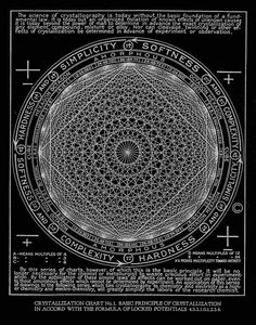 """Walter Russell - Law of Crystallization, """"The Universal One"""", 1926. Russell's cosmology describes a Universe where nine amorphous inert gases project concept into form, climaxing in carbon, which has the highest melting point of any element, which..."""