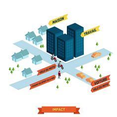 Aviva France Infographics by DHNN Creative Agency , via Behance