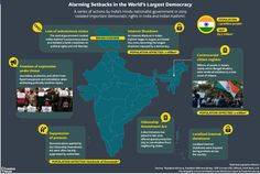 """A series of actions by India's Hindu nationalist government in 2019 violated important democratic rights in India and Indian Kashmir.  Source: Freedom House. """"Freedom in the World: 2020 Report."""""""