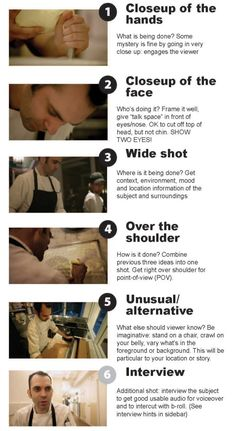 For video storytelling, you take shots and put them together in sequences. A video sequence is a series of shots on the same subject that are edited together to tell a story. A well-edited video sequence adds visual variety to video storytelling. Filmmaking Quotes, Documentary Filmmaking, Cinematic Photography, Film Photography, Photography And Videography, Film Composition, Film Tips, Fotografia Tutorial, Film Theory