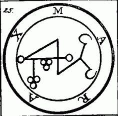 666: DEMONOLOGIA - SIMBOLOS DE 72 DEMONIOS