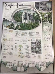 Concept Board Architecture, Interior Architecture Drawing, Architecture Presentation Board, Architecture Panel, Architecture Graphics, Architecture Portfolio, Architecture Design, Interior Design Presentation, Landscape Design