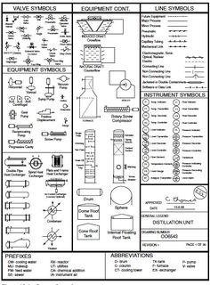 11 Best Engineering Diagram images   Symbols, Electrical