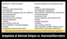 Informative chart on adrenal fatigue vs. starvation.