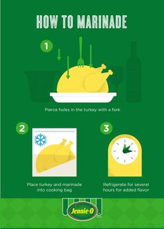 Thanksgiving How To | How to Cook Turkey | How To Marinade Turkey Infographic | #turkey #cooking #Thanksgiving #JennieO #howto www.jennieo.com/