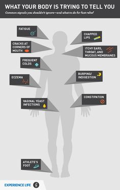 What Your Body Is Trying to Tell You (Infographic) : Experience Life