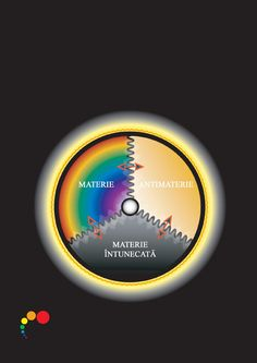 Ordinea Universala a Crearii Materiilor