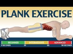 The Most Efficient Abs Exercise for Flat Abdomen in 1 MonthHealthLives.Net - Nutrition, Recipes, Diet, Fitness, Health Page 4 Fitness Workouts, At Home Workouts, Fitness Motivation, Sixpack Workout, Plank Workout, Buttocks Workout, Body Fitness, Health Fitness, Plank Challenge