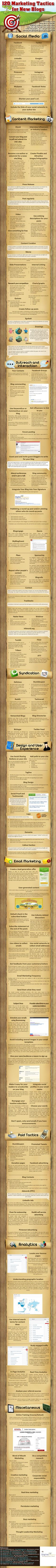 120 Marketing Tactics For New Blogs {Infographic} | Blogelina