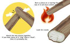 How to Season Firewood -- via wikiHow.com