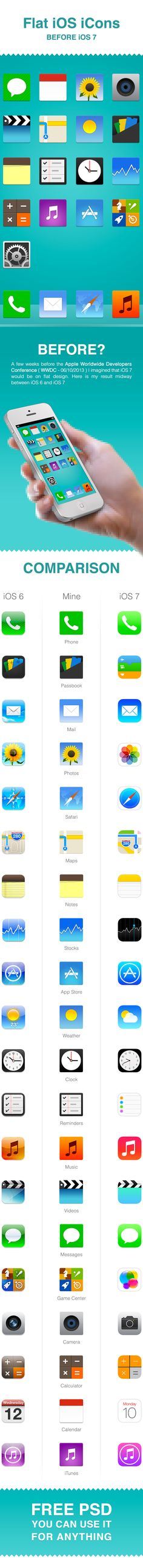 Flat iOS iCons by Giavarini Thomas, via Behance