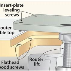 Bench top router table bobo board pinterest router table even with a dust collector hose attached to my router tables fence chips and keyboard keysfo Image collections