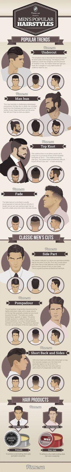 Обзор популярных мужских причесок (ифографика)