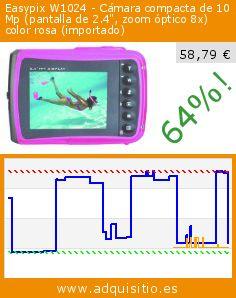 """Easypix W1024 - Cámara compacta de 10 Mp (pantalla de 2.4"""", zoom óptico 8x) color rosa (importado) (Electrónica). Baja 64%! Precio actual 58,79 €, el precio anterior fue de 164,60 €. http://www.adquisitio.es/easypix/w1024-c%C3%A1mara-compacta-10"""