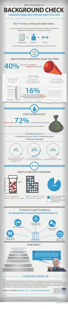 #Recruiters: Why You Should Background Check #Pinterest #Infographic #Jobs