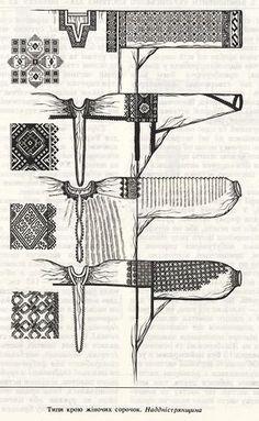Folk Embroidery Tutorial photo Kriy-Naddnistranschina-T-Nikolaeva. Russian Embroidery, Folk Embroidery, Learn Embroidery, Embroidery Patterns, Cross Stitch Patterns, Folk Costume, Costumes, Clothing Patterns, Sewing Patterns