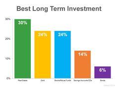 Best Long Term Investment - #RealEstate #Homes #Weston #BrowardCounty #Florida