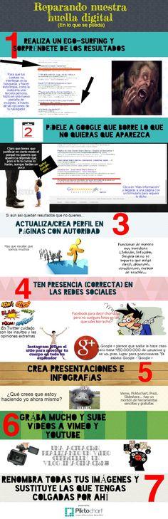 Identidad digital   @Piktochart Infographic
