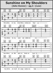 Guitar TAB Songs: Sunshine on My Shoulders Guitar Tabs Songs, Easy Guitar Tabs, Guitar Chords Beginner, Guitar Chords For Songs, Music Tabs, Guitar Notes, Guitar Chord Chart, Guitar Sheet Music, Gitarrenakkorde Songs