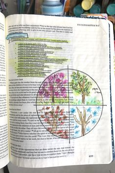 Bible Journaling {How to do a simple watercolor paint page} Scripture Art, Bible Art, Bible Verses, Easy Watercolor, Watercolour Painting, Bible Study Journal, Art Journaling, Bible Pictures, Bible Knowledge