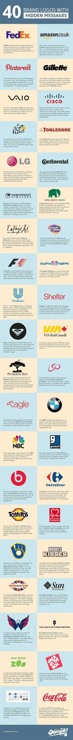 Oomph, a company that makes plastic cards, compiled a list of 40 popular logos that feature hidden messages about the brand they represent. I learned a lot