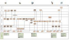 swim lane diagram example excel pinterest diagram hiring