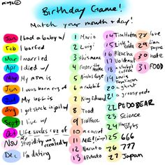 BIRTHDAY GAME by ~miayc on deviantART (I live with Pikachu =D)