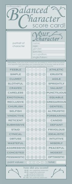 Character profile and background sheet | writing aids | Pinterest ...