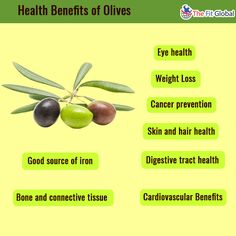 Health Benefits of Olives #cancer #weightloss #skincare #hair #thefitglobal