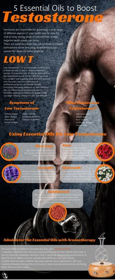 5 Essential Oils to Help Boost Testosterone Infographic #OrganicAromas  Essential oils are quickly becoming one of the most respected natural remedies available, in large part due to the effectiveness they seem to provide. In the case of low testosterone,