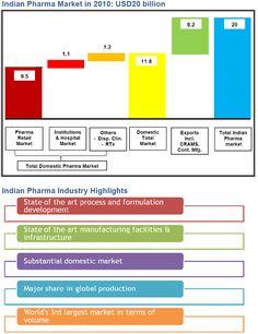 India-Pharma-Market