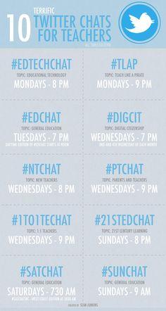 10 Terrific Twitter Chats for Teachers. pic.twitter.com/9QiQhMLEYF