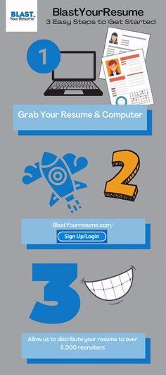 Blastyourresume Com We Ll Jumpstart Your Job Search Blastyourresume Profile Pinterest