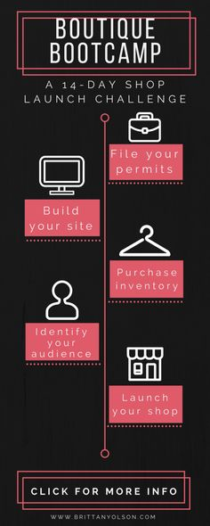 Free course for starting your online shop. Start a boutique online in two weeks with this free email course challenge.