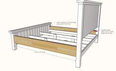 ana white This stunning (and extra sturdy!) Farmhouse King Bed frame costs just a fraction to build vs buy. It's made of solid wood and you won't need a ton of tools to whip it out. Diy King Bed Frame, Bed Frame Plans, King Size Bed Frame, Bed Plans, Full Bedroom Furniture Sets, Farmhouse Bedroom Furniture, Furniture Plans, Ana White, White King