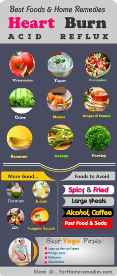 Best foods and Home Remedies for Heart Burn- Foods to avoid for Gerd Acid Reflux. Yoga Poses, Apple cider vinegar, Aloe vera, Ginger, Yogurt, Watermelon, Cucumber, Coconut water and Green to get rid of heartburn.