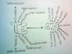 Te amo Love Boyfriend, Diy Gifts For Boyfriend, Amor Quotes, Love Quotes, Frases Love, Infinity Love, Love Text, Love Phrases, Love You