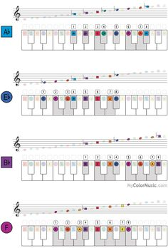 The AB Guide to Music Theory, Part II (Pt.2) - amazon.com