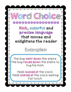 This is a perfect ELA Poster to have on your Anchor Chart Wall!Connect with me!https://www.facebook.com/teachingwithsmilesCheck out my blog!www.teachingwithsmiles.com