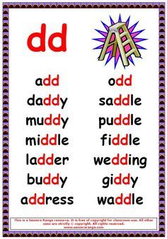 Phonics poster to show words with a double d in the middle. Phonics Chart, Phonics Rules, Jolly Phonics, Phonics Worksheets, Phonics Activities, Phonics Reading, Teaching Phonics, Kindergarten Reading, Teaching Reading