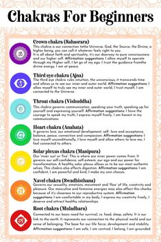 ✨Chakras for Beginners: Get the full guide on my websiteYou can find Chakra meditation and more on our website.✨Chakras for Beginners: Get the full guide on my website Atem Meditation, Chakra Balancing Meditation, Meditation Symbols, Meditation Music, Third Eye Meditation, Chakra Healing Meditation, Spiritual Meditation, Spiritual Awakening, Chakra For Beginners